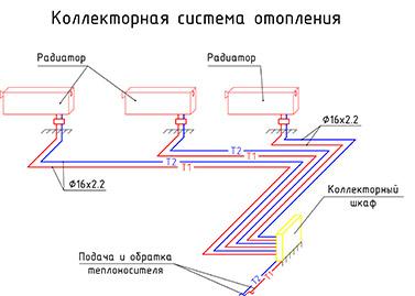 схема радиаторного отопления двух комнат