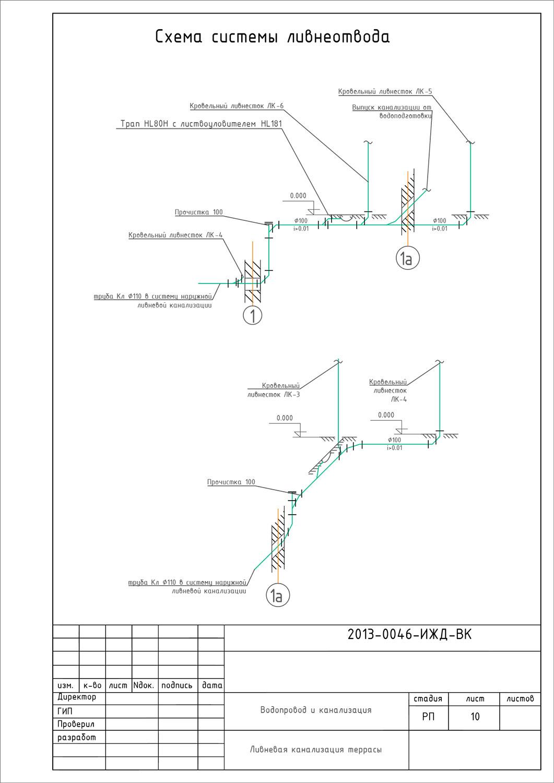 Схемы и системы водоотведения