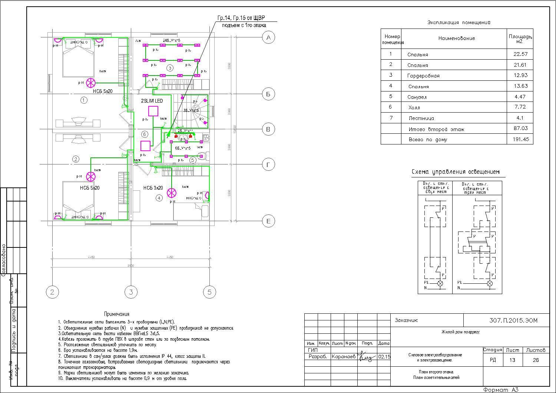 Схемы электроснабжения индивидуального дома