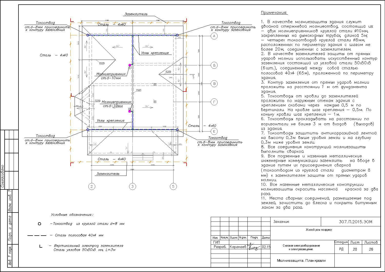 Схема контура заземления на 4 ом
